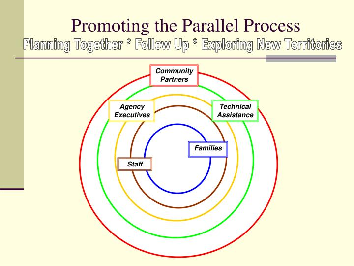 Promoting the Parallel Process
