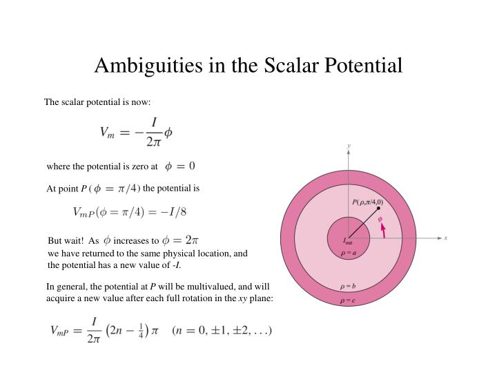 The scalar potential is now: