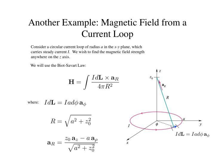 Consider a circular current loop of radius