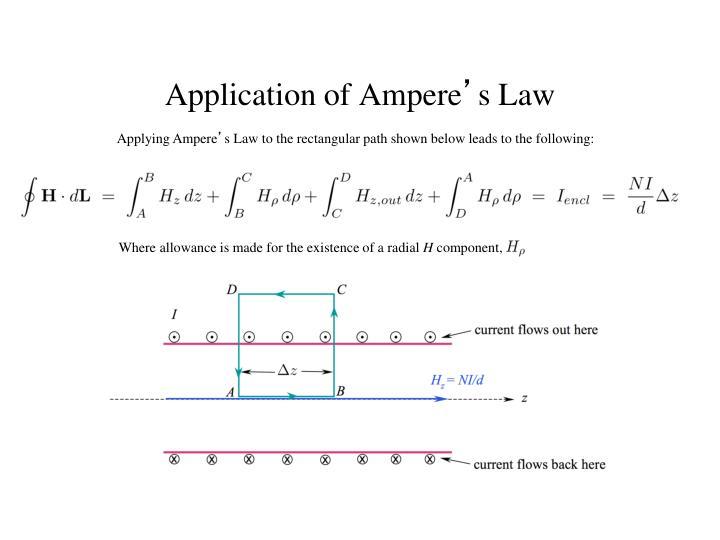 Applying Ampere