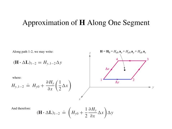 Approximation of