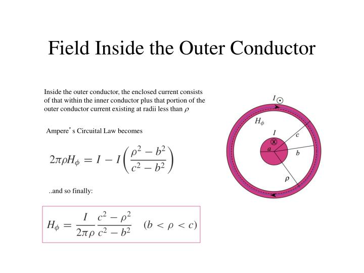 Inside the outer conductor, the enclosed current consists