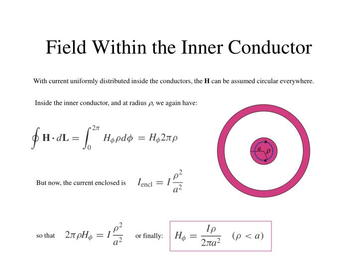 With current uniformly distributed inside the conductors, the