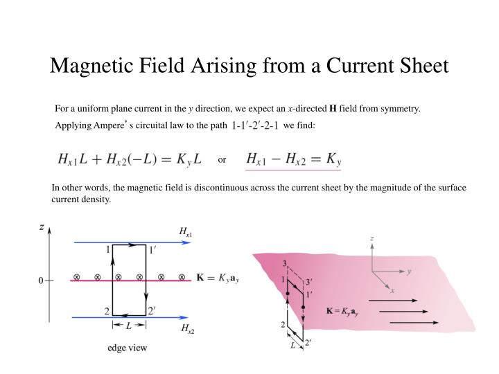 For a uniform plane current in the