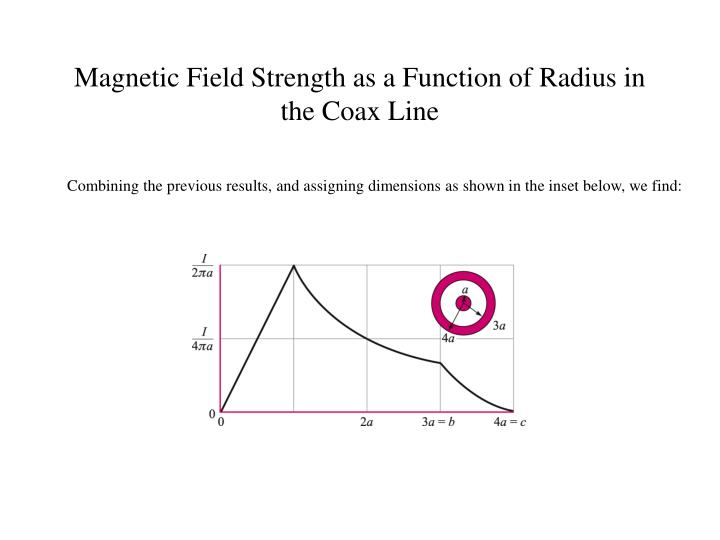 Combining the previous results, and assigning dimensions as shown in the inset below, we find: