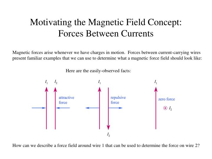 Motivating the Magnetic Field Concept: