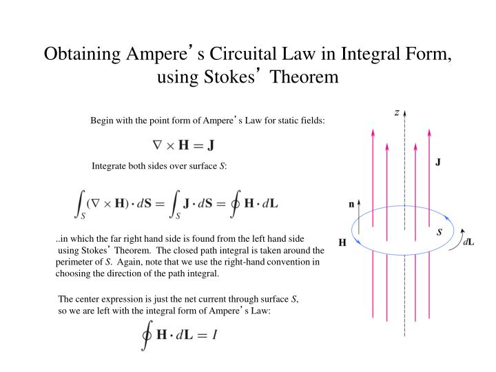 Begin with the point form of Ampere