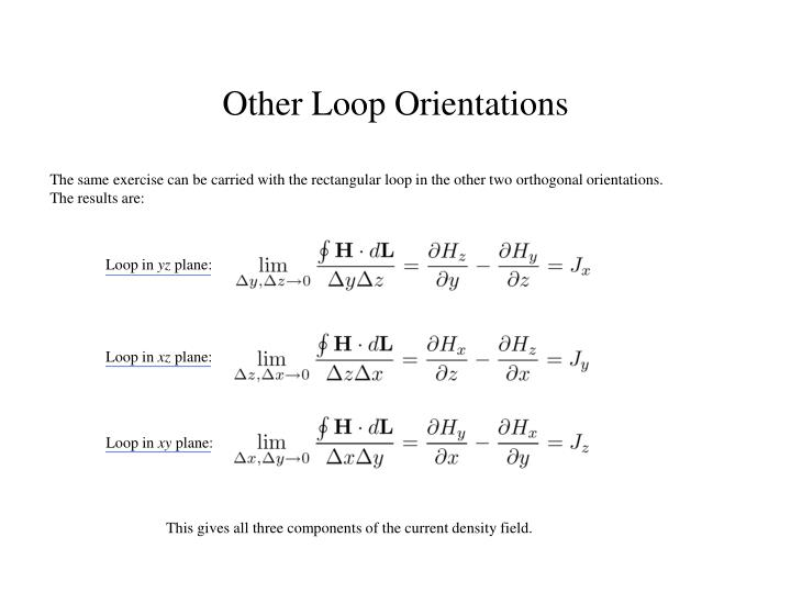 The same exercise can be carried with the rectangular loop in the other two orthogonal orientations.