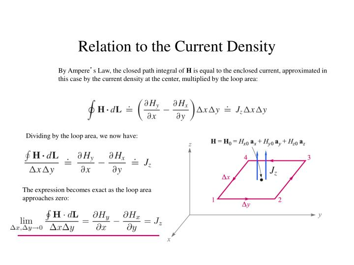 Relation to the Current Density