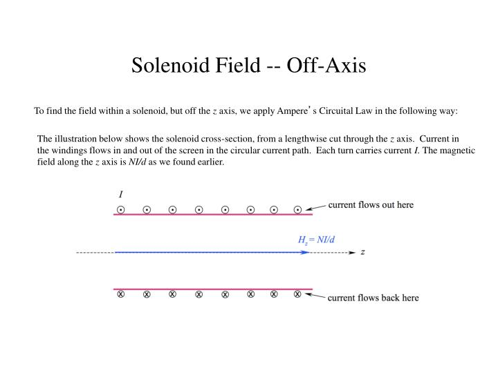 To find the field within a solenoid, but off the
