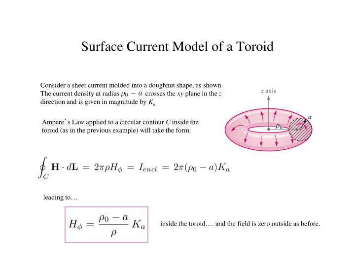 Consider a sheet current molded into a doughnut shape, as shown.