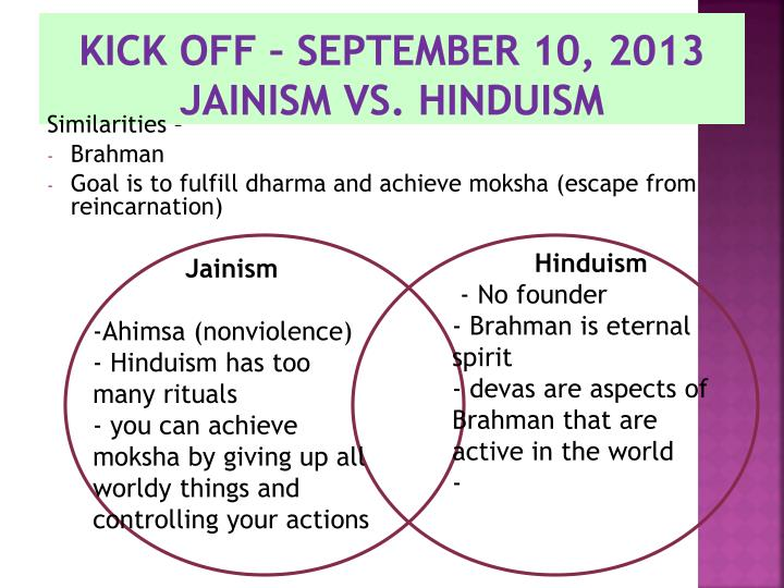 christianity vs jainism Jainism is a philosophy or can be referred as an aesthetic religion that was founded by vardhamâna in india, around 6th century bc jainism believes in karma, reincarnation and in avoiding violence.