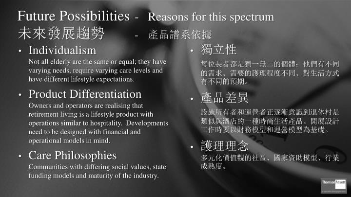 Future Possibilities