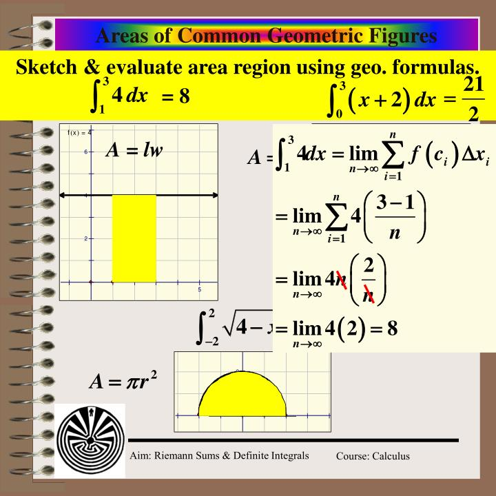 Areas of Common Geometric Figures