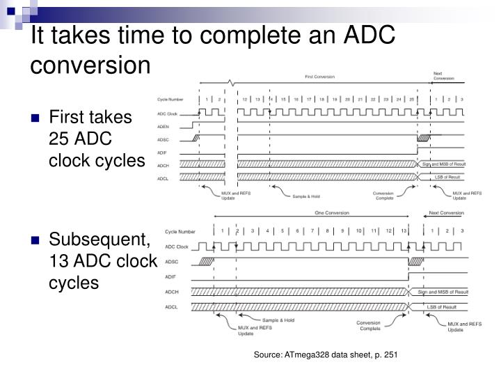It takes time to complete an ADC conversion