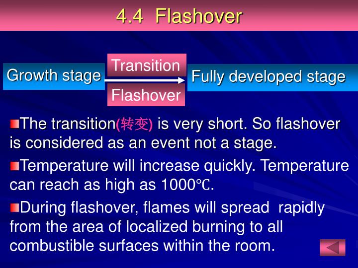 4.4  Flashover