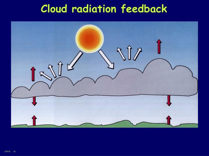 Cloud radiation feedback