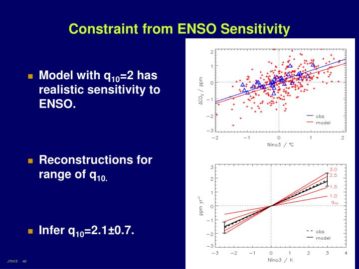 Constraint from ENSO Sensitivity
