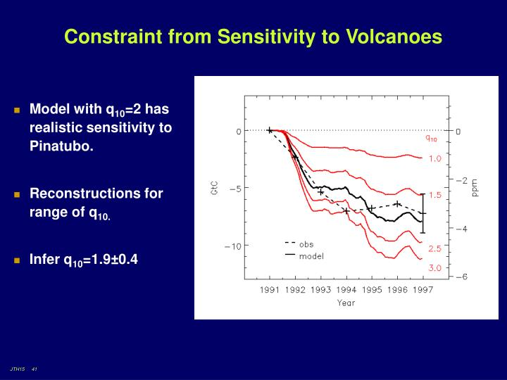 Constraint from Sensitivity to Volcanoes