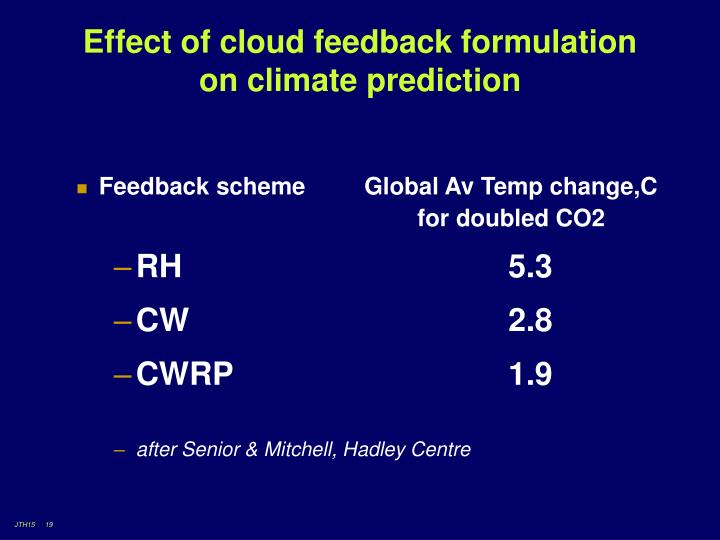Effect of cloud feedback formulation on climate prediction
