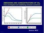 emissions and concentrations of co 2 from unmitigated and stabilising emission scenarios