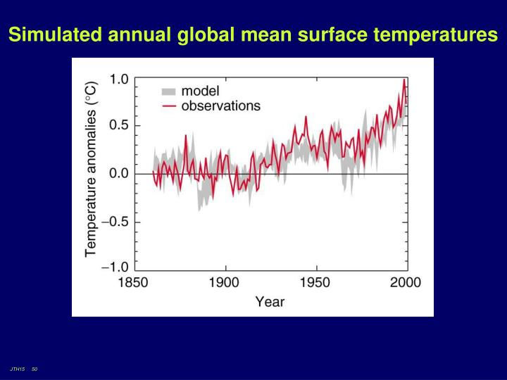 Simulated annual global mean surface temperatures