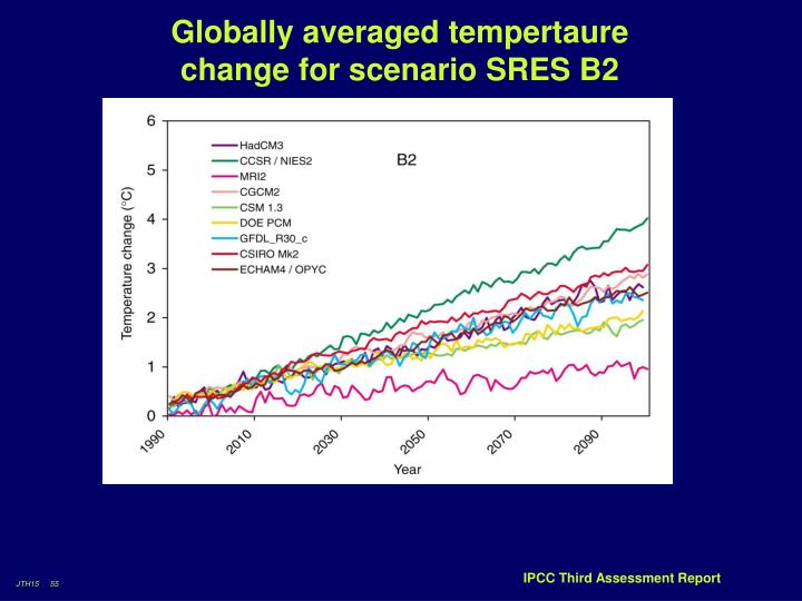 Globally averaged tempertaure change for scenario SRES B2
