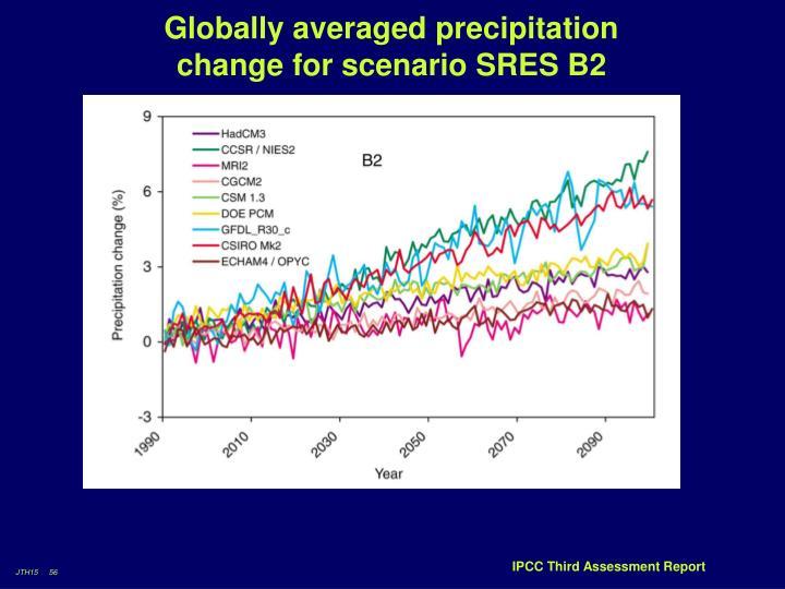 Globally averaged precipitation change for scenario SRES B2