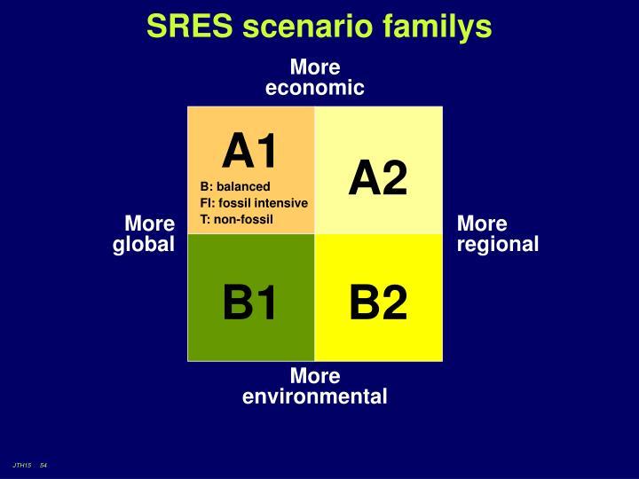 SRES scenario familys