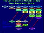 the development of climate models past present and future