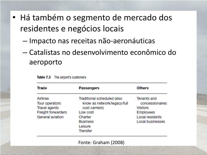 Há também o segmento de mercado dos residentes e negócios locais