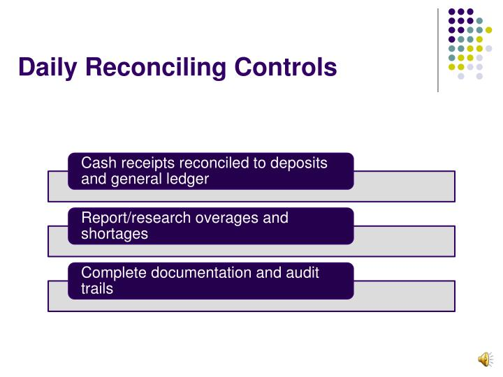 Daily Reconciling Controls