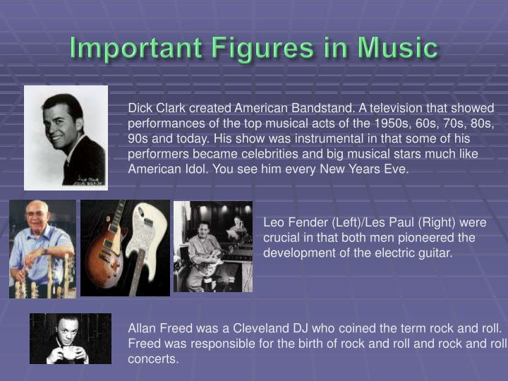 Important Figures in Music