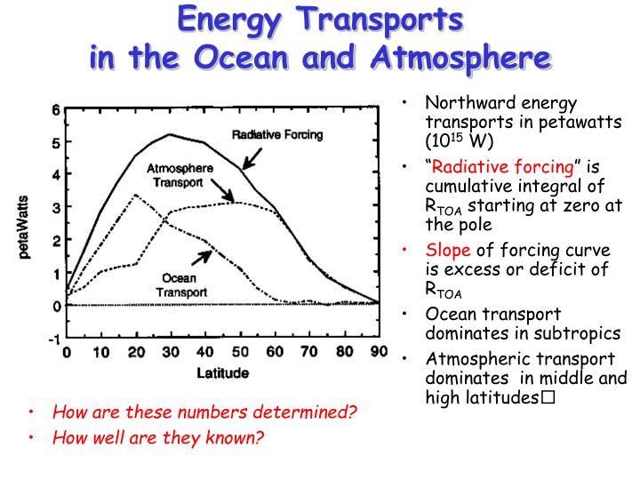 Energy Transports