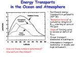 energy transports in the ocean and atmosphere