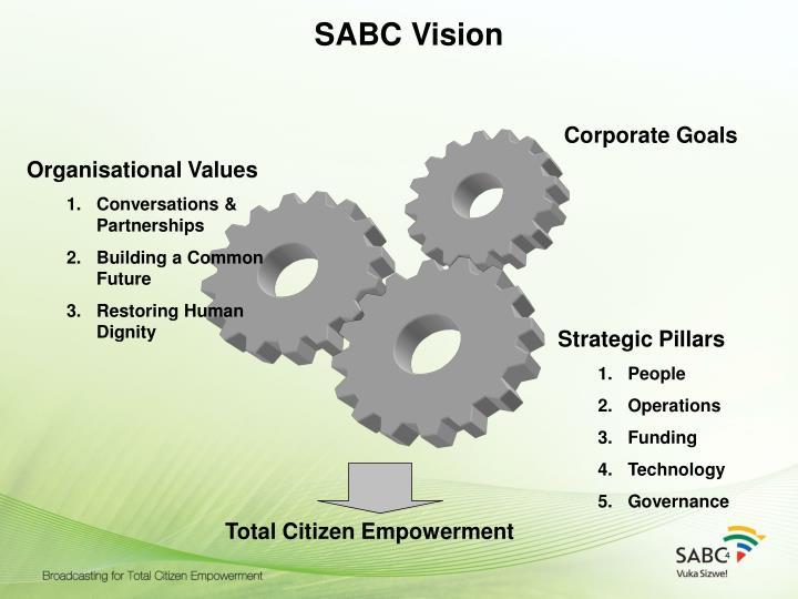 SABC Vision