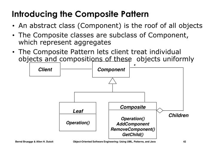 Introducing the Composite Pattern