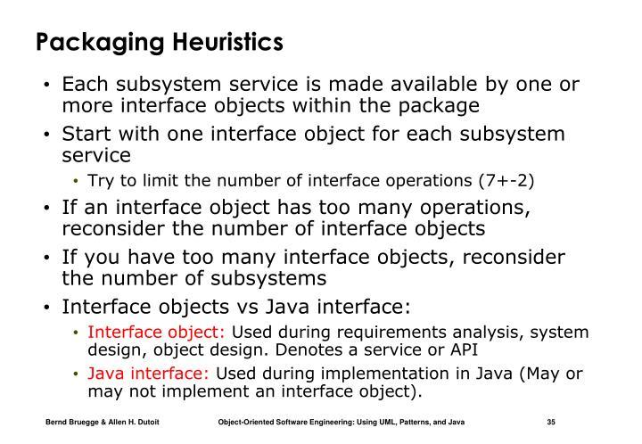 Packaging Heuristics