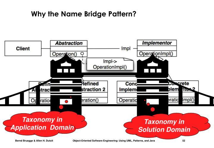 Why the Name Bridge Pattern?