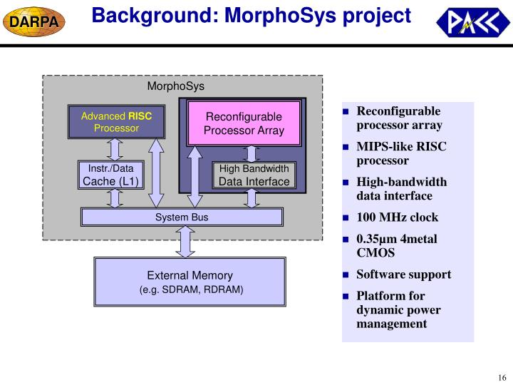 Background: MorphoSys project