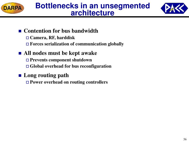 Bottlenecks in an unsegmented architecture