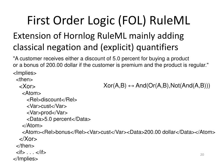First Order Logic (FOL) RuleML