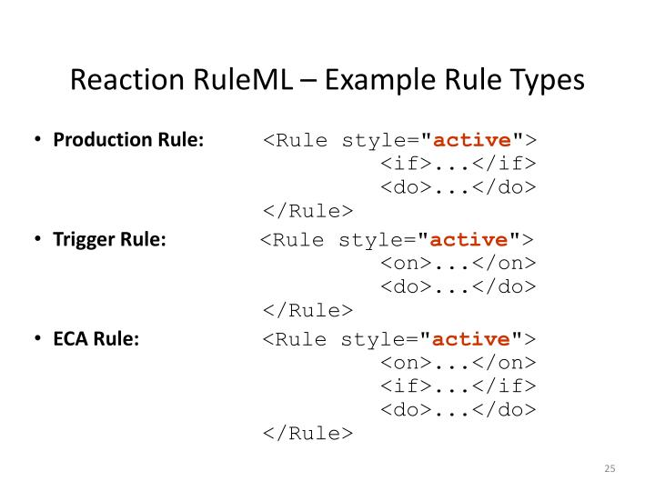 Reaction RuleML – Example Rule Types