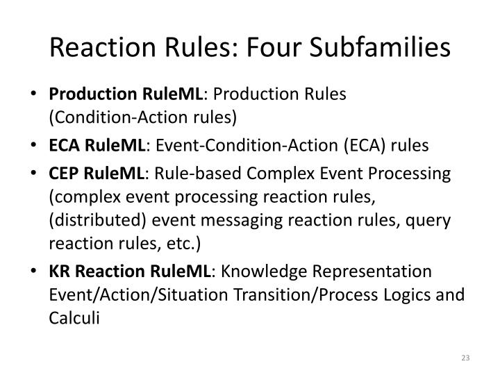 Reaction Rules: Four Subfamilies