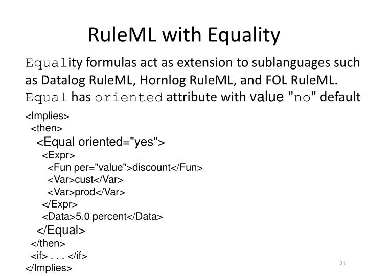 RuleML with Equality