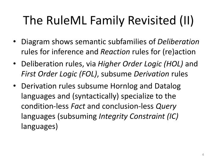The RuleML Family Revisited (II)
