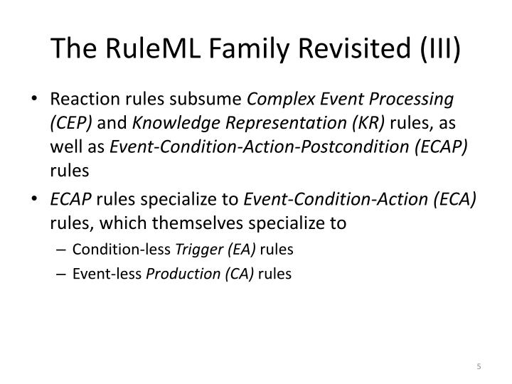 The RuleML Family Revisited (III)