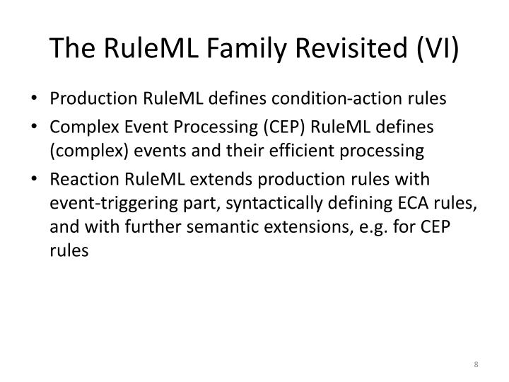 The RuleML Family Revisited (VI)