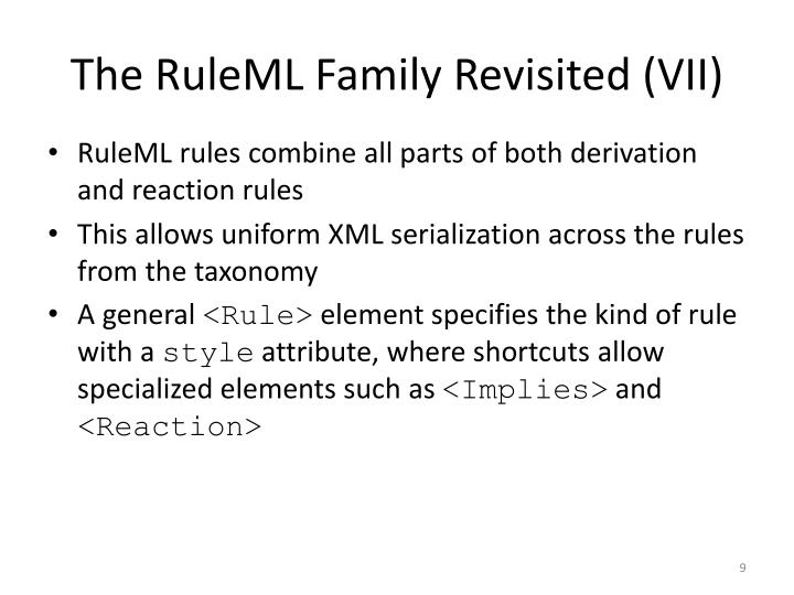 The RuleML Family Revisited (VII)