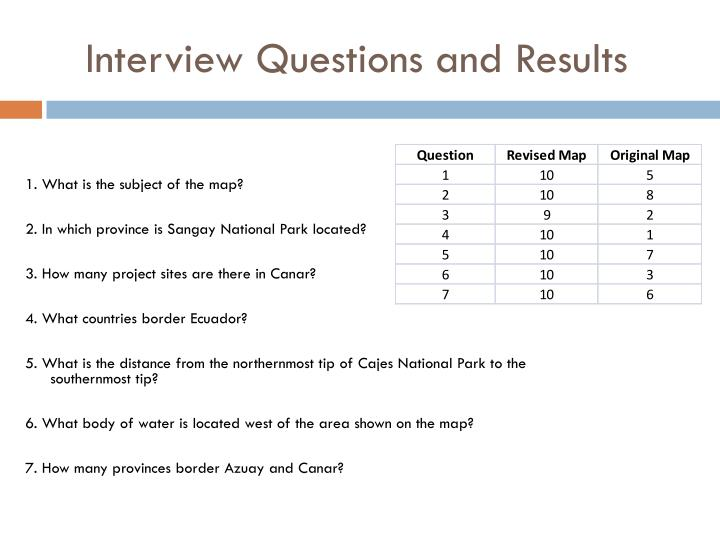 Interview Questions and Results